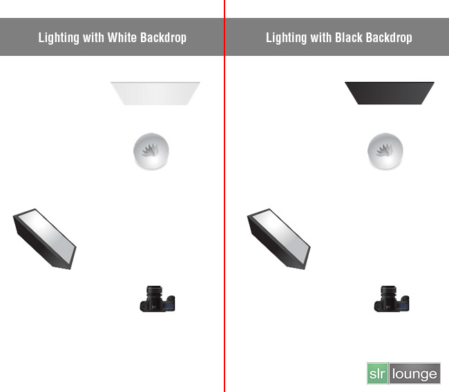 Lighting Diagram for Metering Test