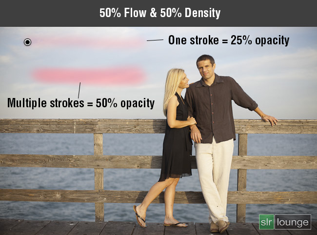 Flow-50% Density-50%
