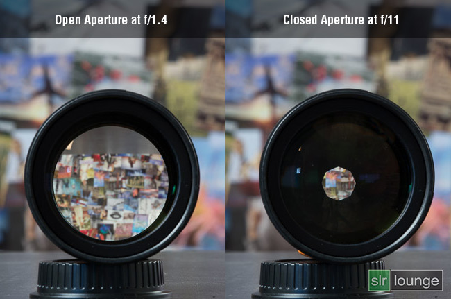 Open-Closed-Aperture by SLR Lounge
