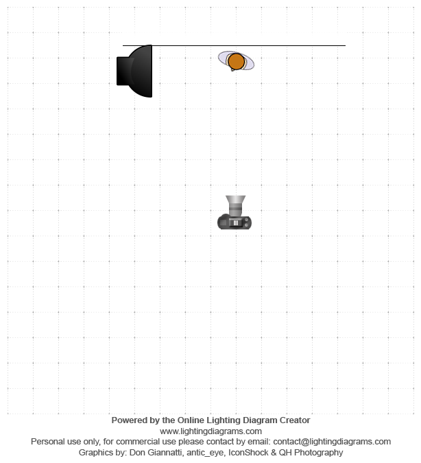 Wasted lighting diagram