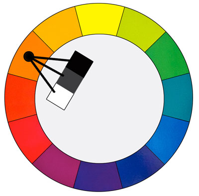 1-LuminousLandscape-Monochromatic-color-wheel