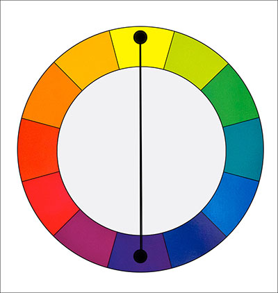 Luminous Landscape-Complementary-color-wheel