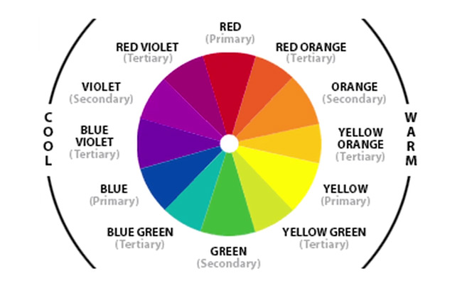 Color-Theory courtesy of PBS