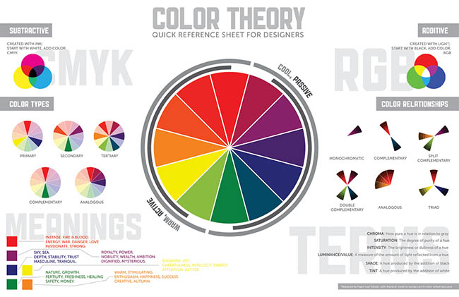 Color-Theory-Visual.ly