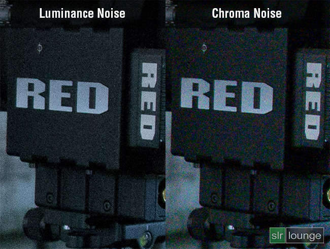 Luminance-Chroma-Noise