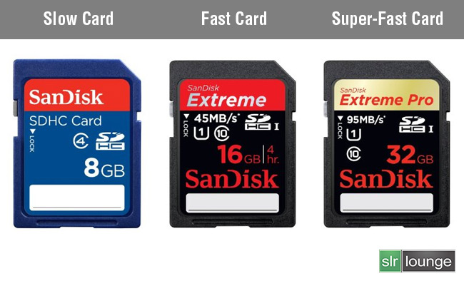 SD-Card-Speed