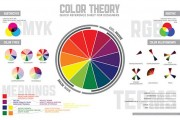 Splash-Color-Theory