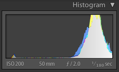 light-histogram
