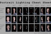 portrait-lighting-cheat-sheet